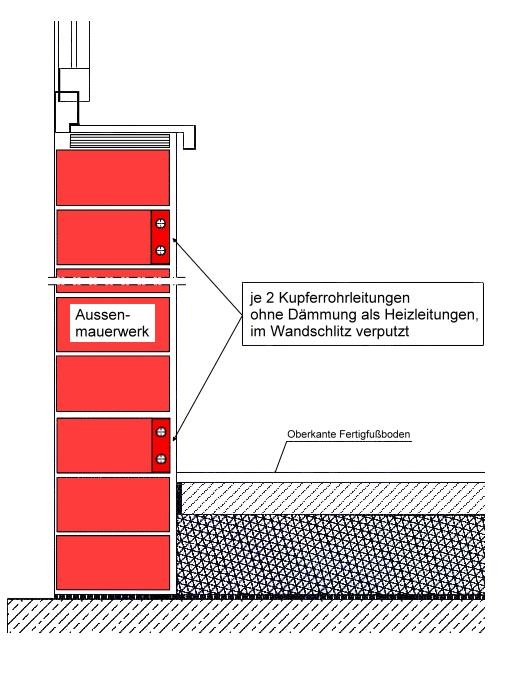 Trockene Wände - Bauplanung Weise